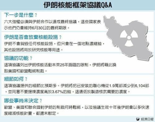 Photo Credit: 經濟日報