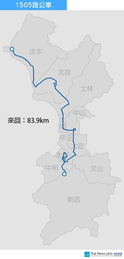 資料來源:臺北市公共運輸處