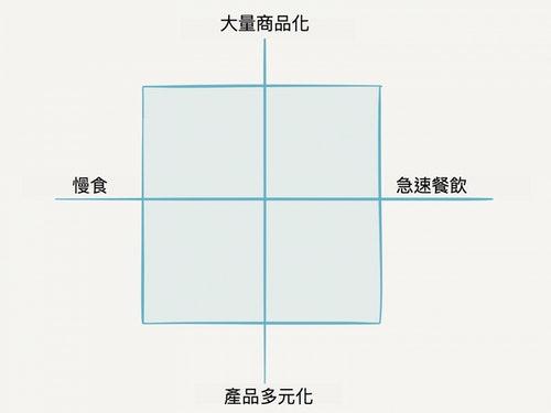 chart1-1240x930