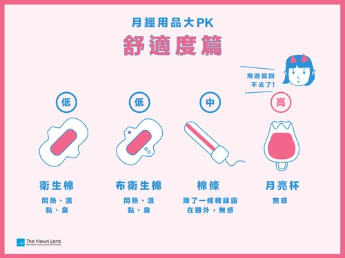 PK_舒適度