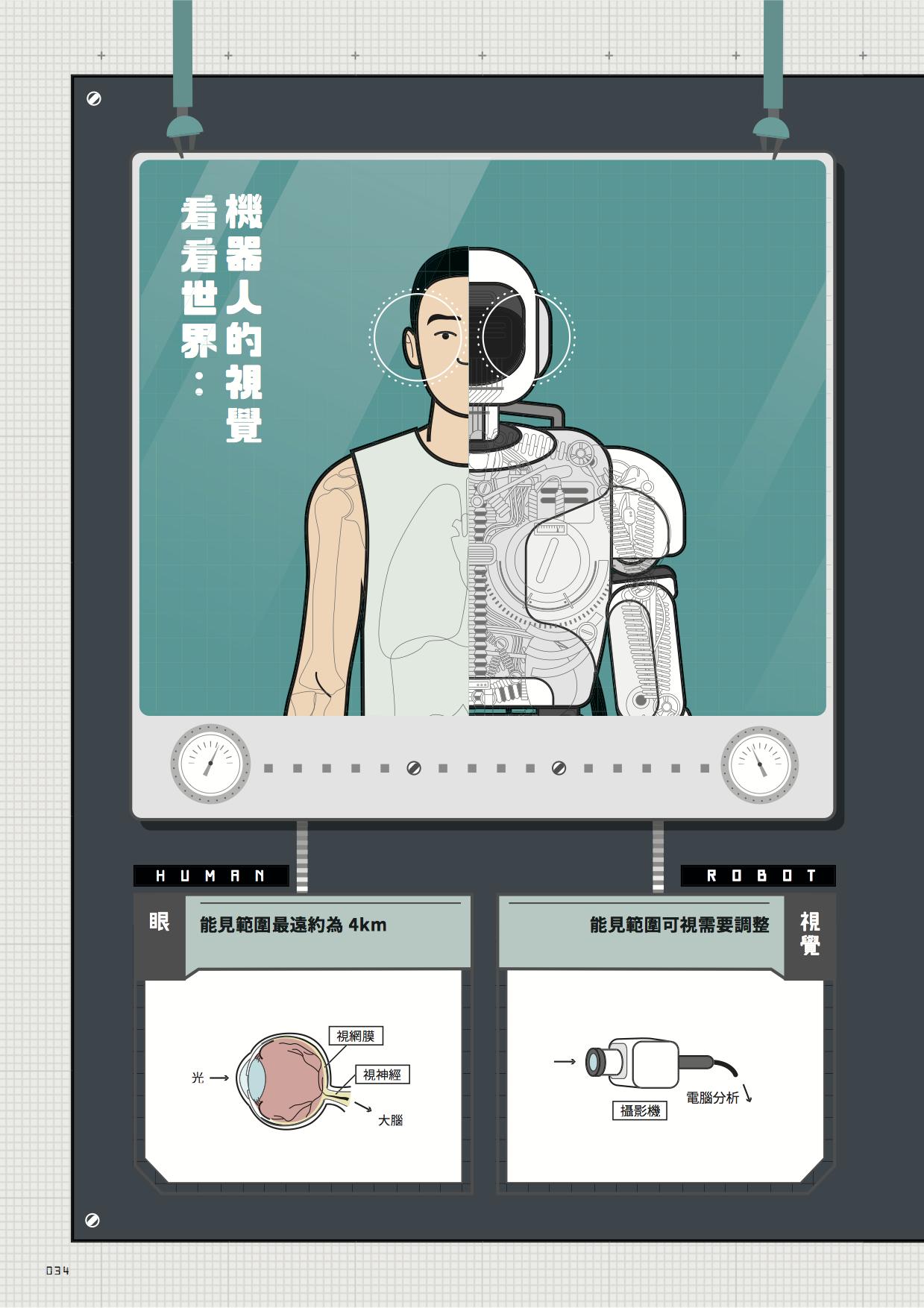 機器人的視覺