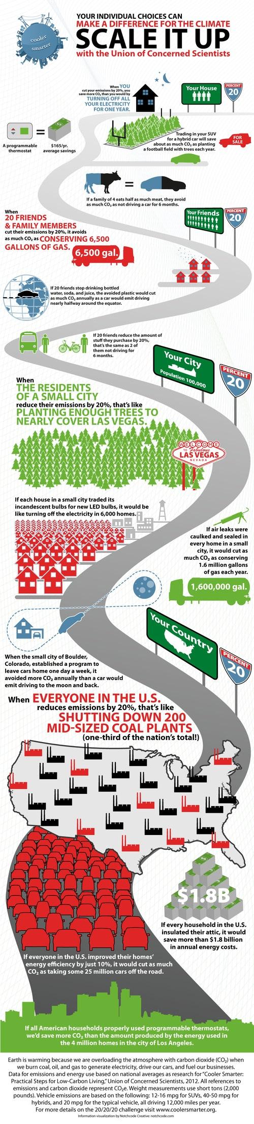 coolersmarter-infographic_(1)