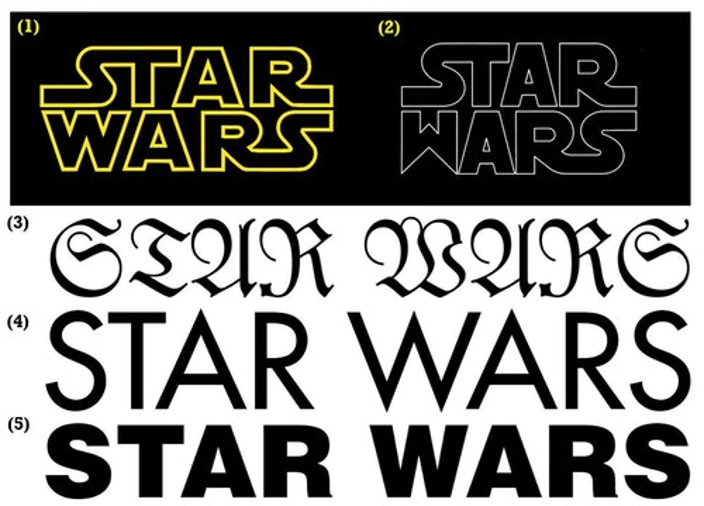 星際大戰 Star Wars Logo 字型