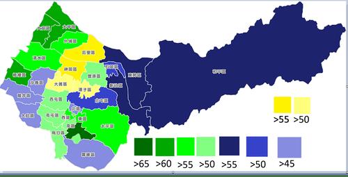 2016台中市立委各區得票率