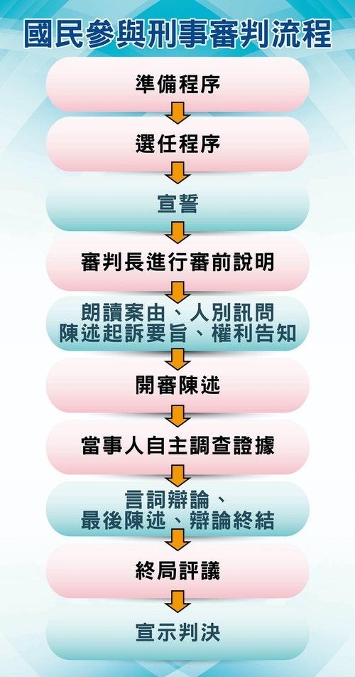 程序流程圖