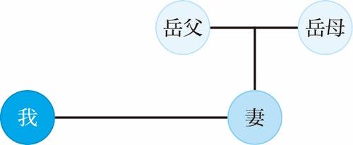 《江湖在走,法律要懂》7-01