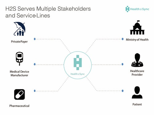 h2_stakeholders-01