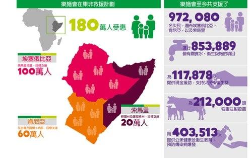 Oxfam_works_HECA