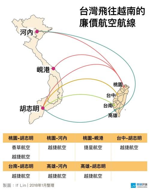 廉航-航線-越南-v2