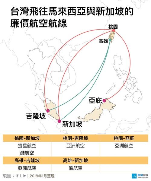 廉航-航線-馬來西亞-新加坡-v2
