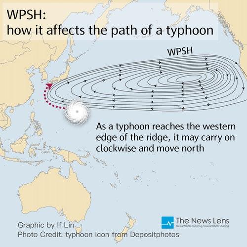 p6_2018_typhoon