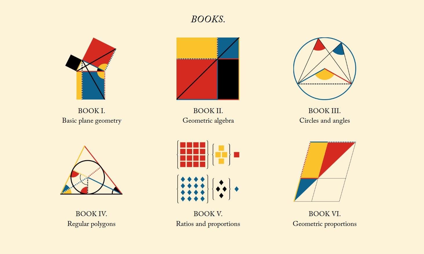 看不懂也很療癒!19世紀最美的數學教科書《幾何原本》數位版釋出