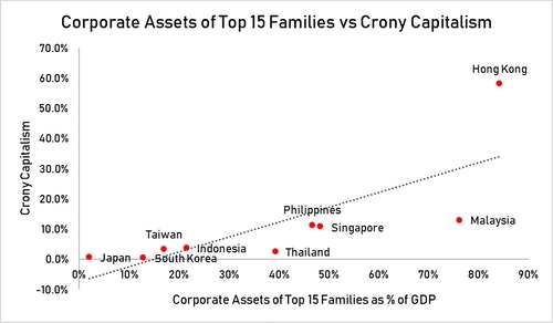 Crony_vs_family