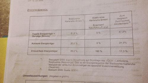 德國電費單