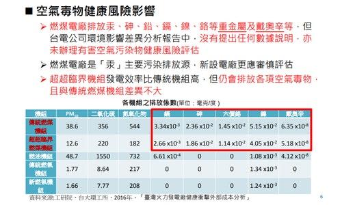 台北市政府報告_2
