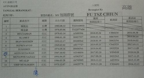 Fu_Tzu_Chun_Manifest
