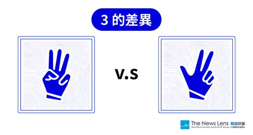數字手勢-3