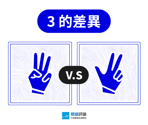 數字手勢-3-g-5_m-three_vs@2x