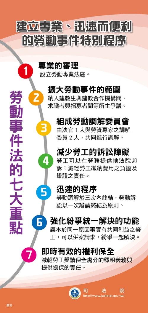 勞動事件法的七大重點