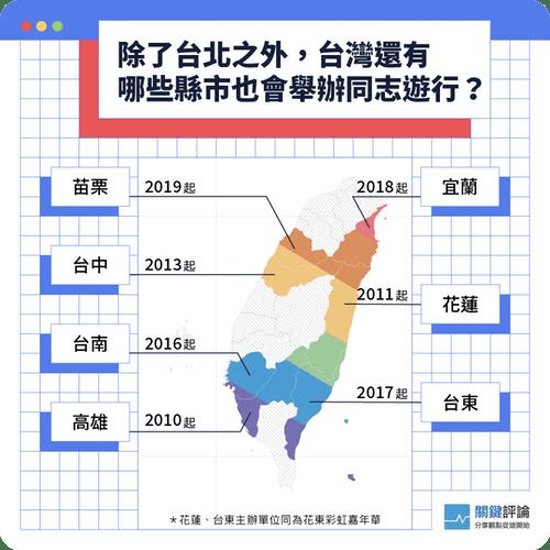 02_台灣其他城市_copy-v7