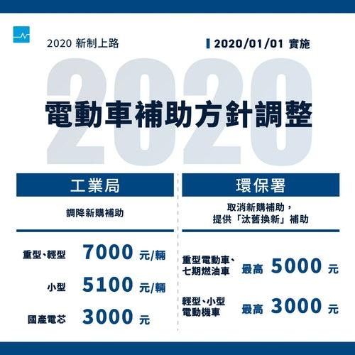 08_電動車補助