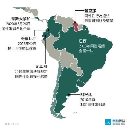 南美洲-2020更新-正方形