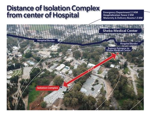 以色列Chaim_Sheba醫學中心